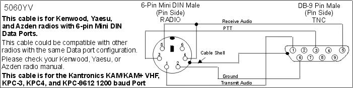 6 Pin Mini Din Wiring Diagram from www.ua6ap.ru
